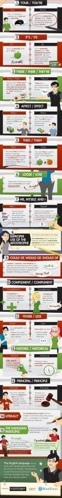 inlingua Edinburgh - 15 Grammar Goofs That Make You Look Silly - infographic - Learn English in Edinburgh V2