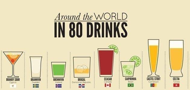 Around The World In 80 Drinks Inlingua Edinburgh