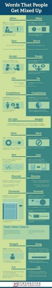 inlingua Edinburgh - blog post - infographic - 27 English Words That People Can Mixed Up